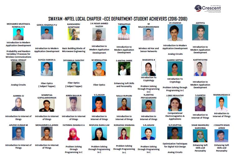 NPTEL   B S Abdur Rahman Crescent Institute of Science and